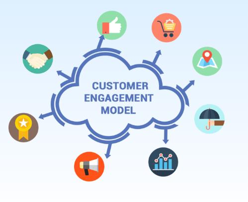 Easy Customer Engagement Strategies For Businesses