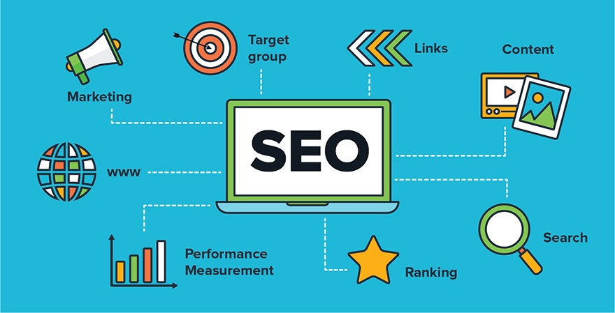 SEO WHY IMPORTANT FOR YOUR BUSINESS?