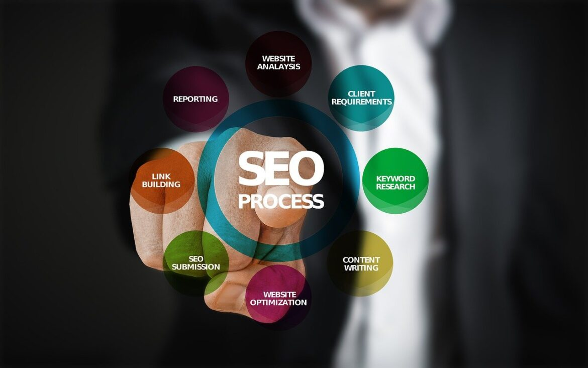 Step By Step Instructions To Pick A SEO Company