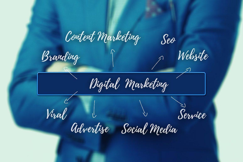 Advancement Customer Reach and Sales through Digital Marketing Agency