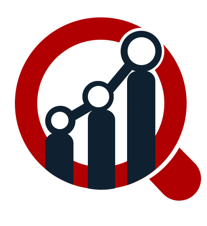 Barcode Label Printer Market: Global Industry Growth Study, Future Trends, Demands, and Top Players Data by Forecast to 2027