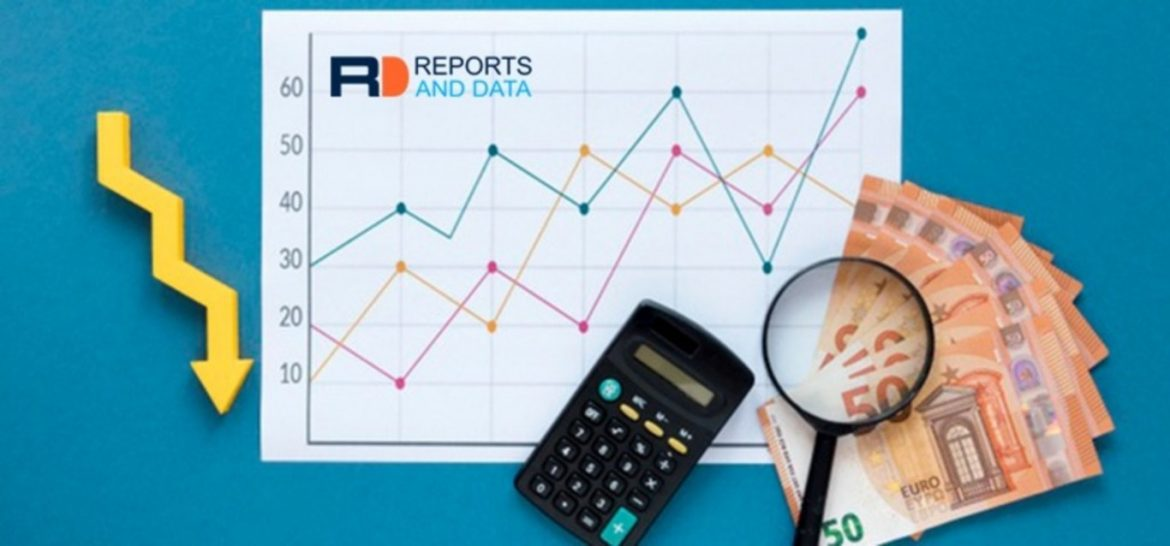 Disinfectant Wipes Market Size, Key Player Revenue, SWOT, PEST & Porter's Analysis For 2020–2028