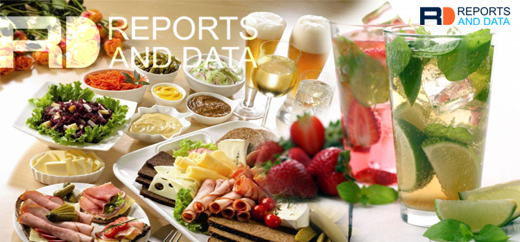 Pork Meat Market Size, Growth Opportunities, Revenue Share Analysis, and Forecast To 2027
